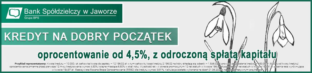 Bank Spółdzielczy w Jaworze